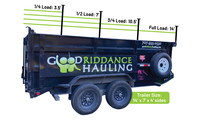 trailer loading sizes