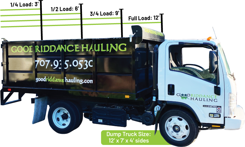 truck loading sizes